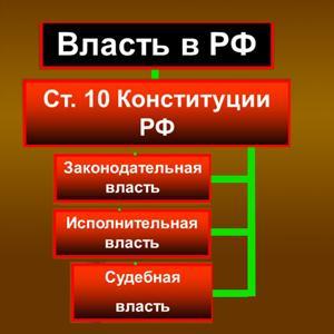 Органы власти Ейска